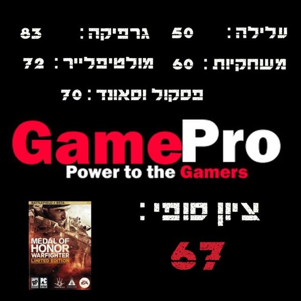 Medal_of_Honor_Warfighter_ביקורת