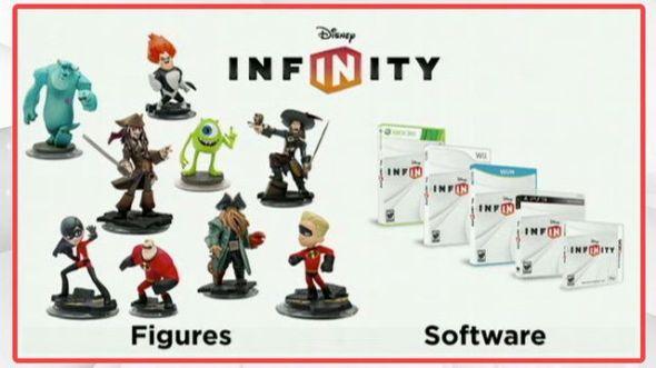 Disney-Infinity חבילת הבסיס