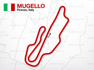 MotoGP 13-mugello-circuit